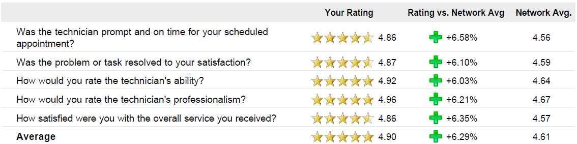 surveys-2013