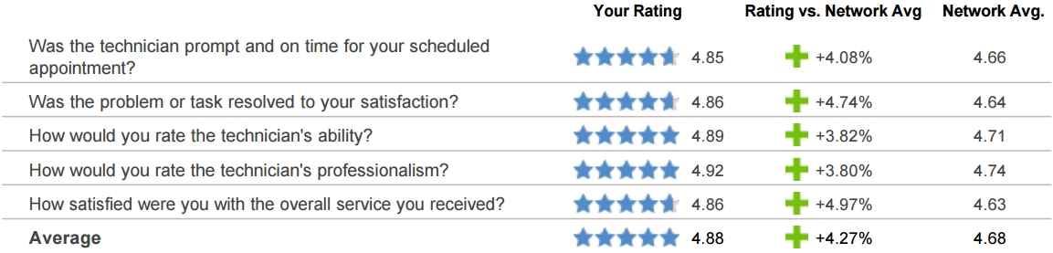 surveys-2014-15